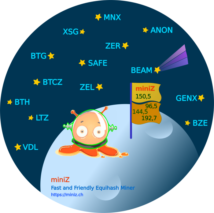 miniZ releases: new miniZ version v1.3n is out!
